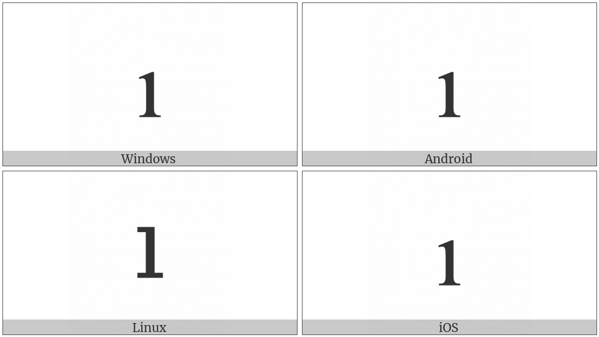 Latin Small Letter Dotless I on various operating systems