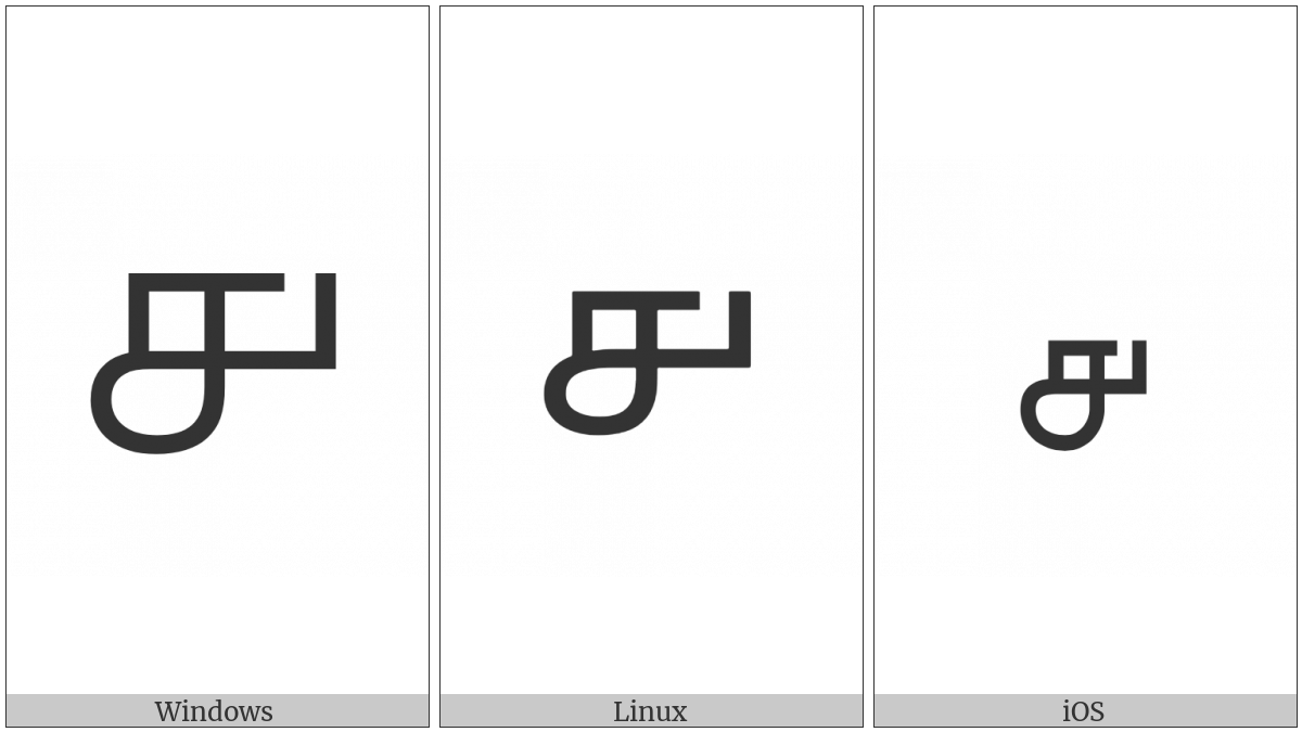 Tamil Digit Four on various operating systems