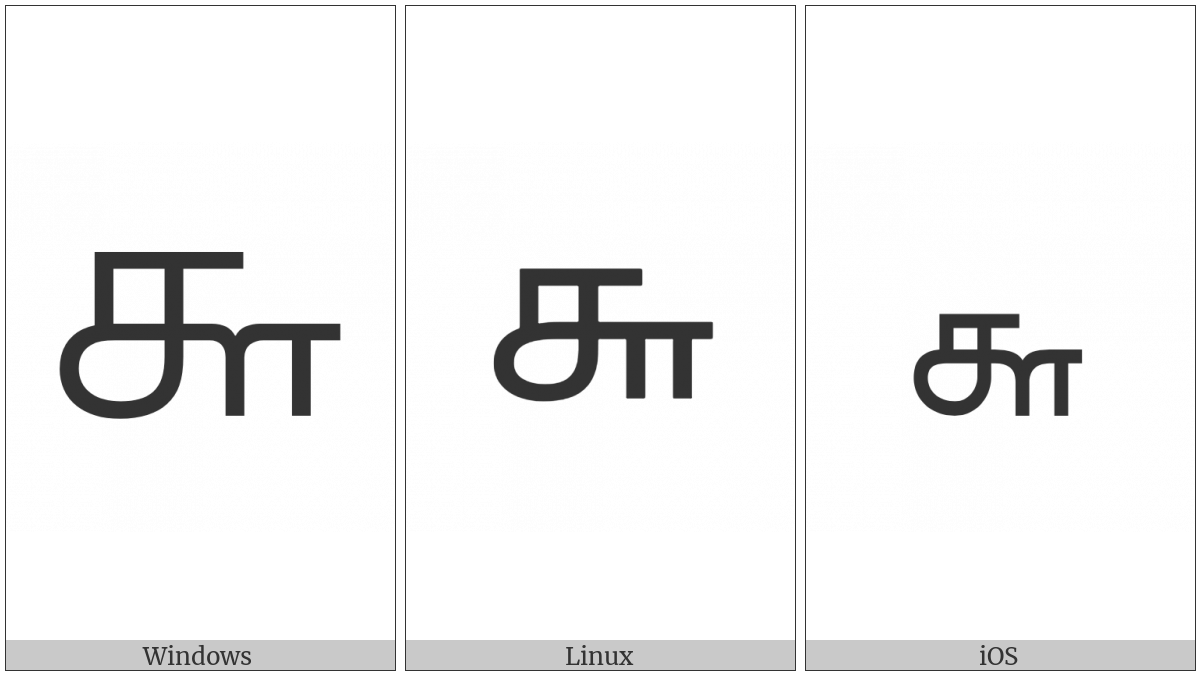Tamil Digit Six on various operating systems
