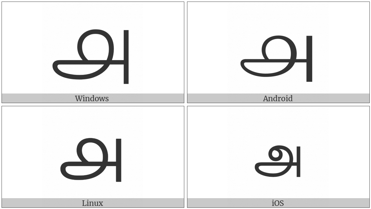 Tamil Digit Eight on various operating systems