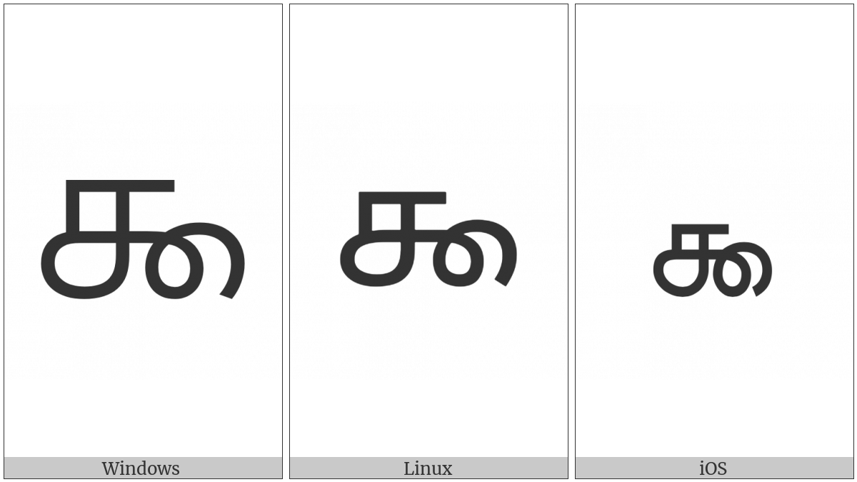 Tamil Digit Nine on various operating systems
