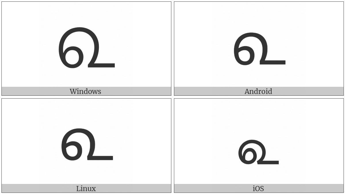 Tamil Day Sign on various operating systems