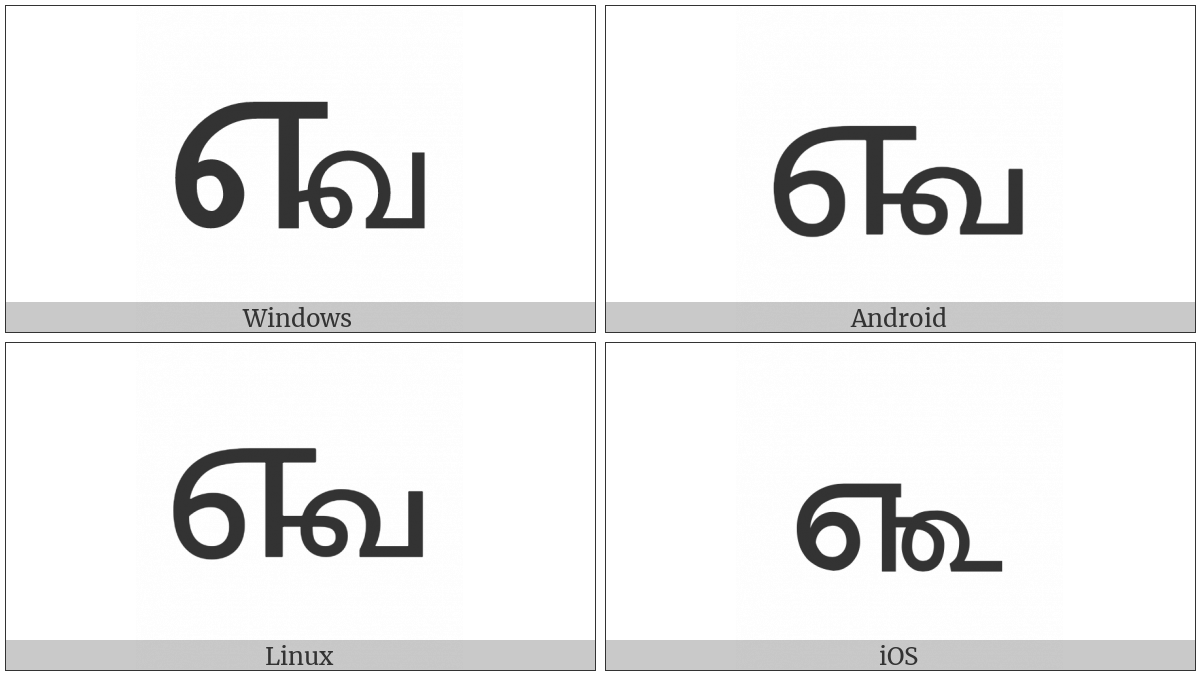 Tamil Credit Sign on various operating systems