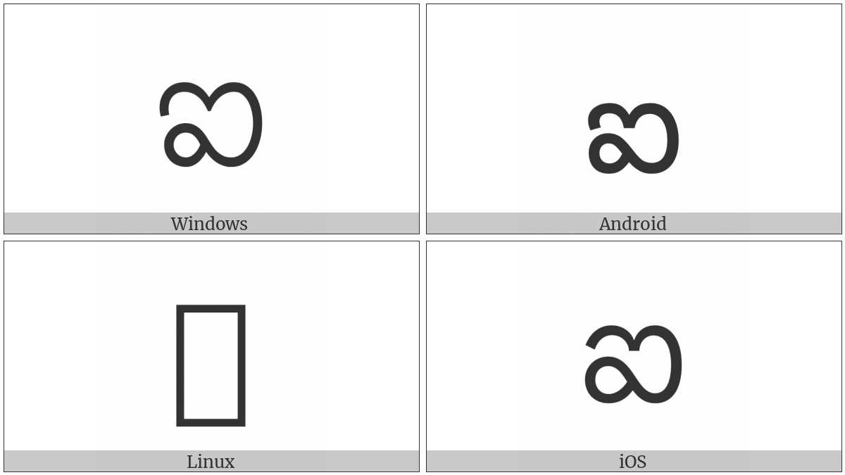 Telugu Letter Ai on various operating systems