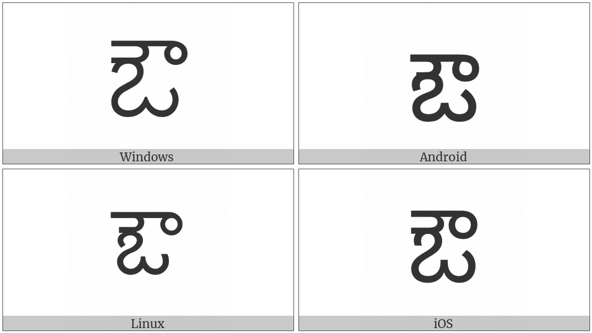 Telugu Letter Au on various operating systems