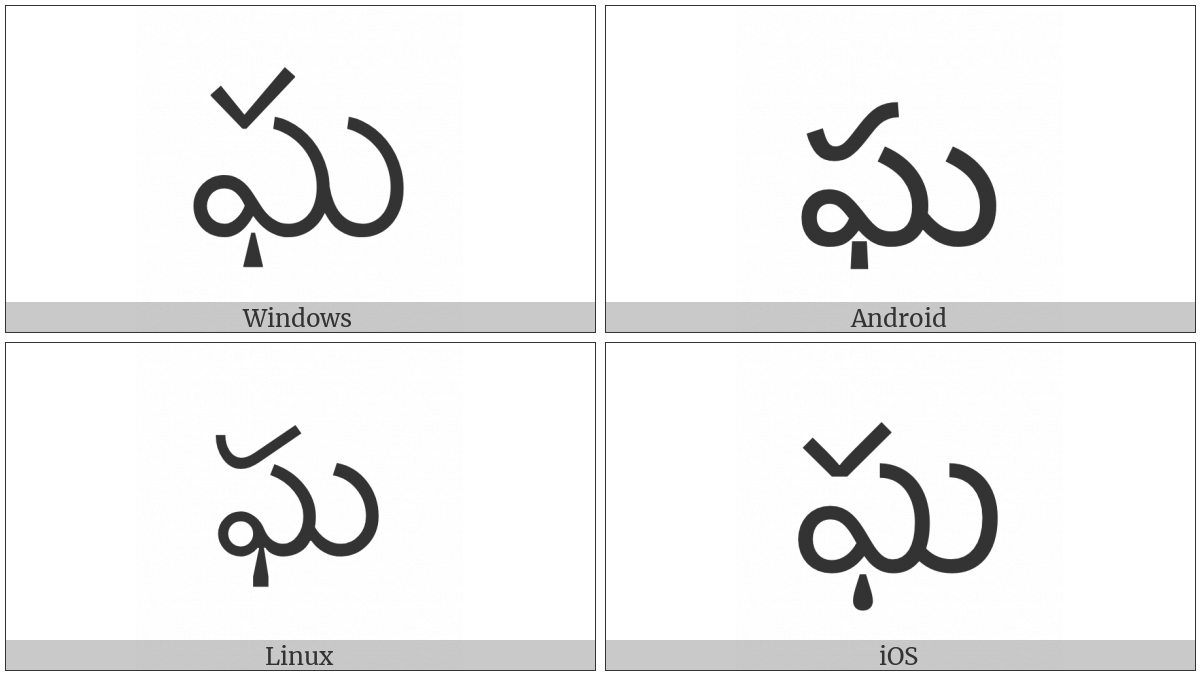 Telugu Letter Gha on various operating systems