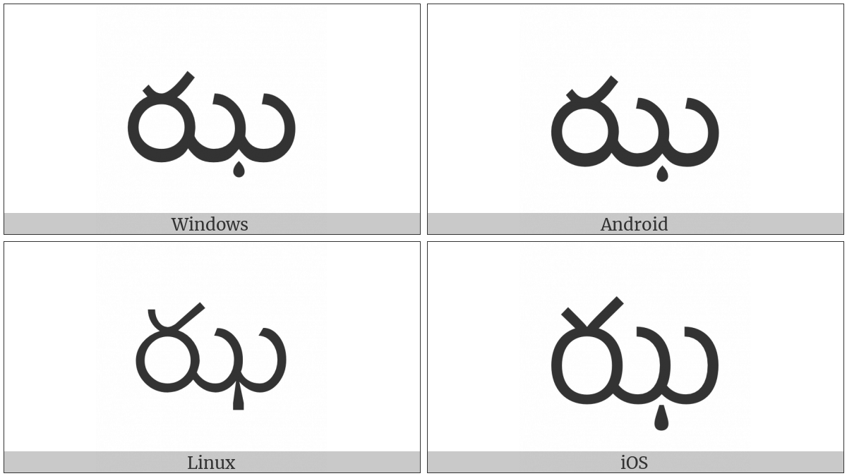 Telugu Letter Jha on various operating systems
