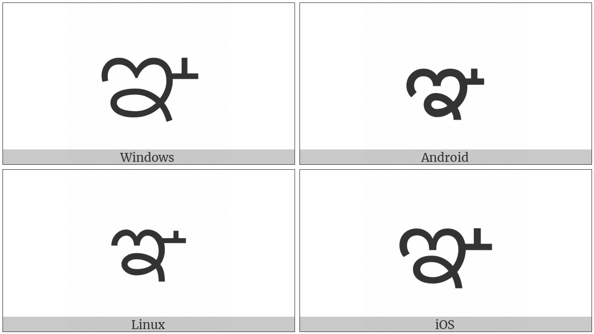 Telugu Letter Nya on various operating systems