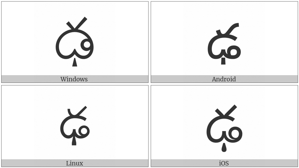 Telugu Letter Ddha on various operating systems