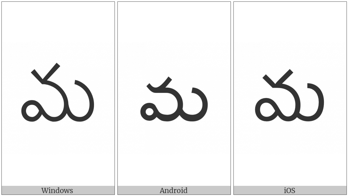 Telugu Letter Ma on various operating systems