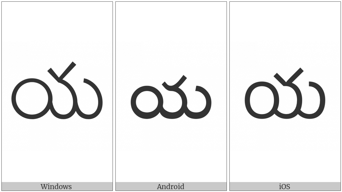 Telugu Letter Ya on various operating systems