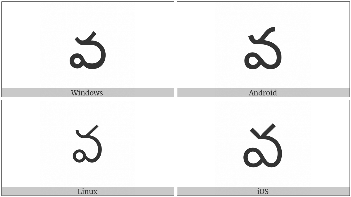 Telugu Letter Va on various operating systems