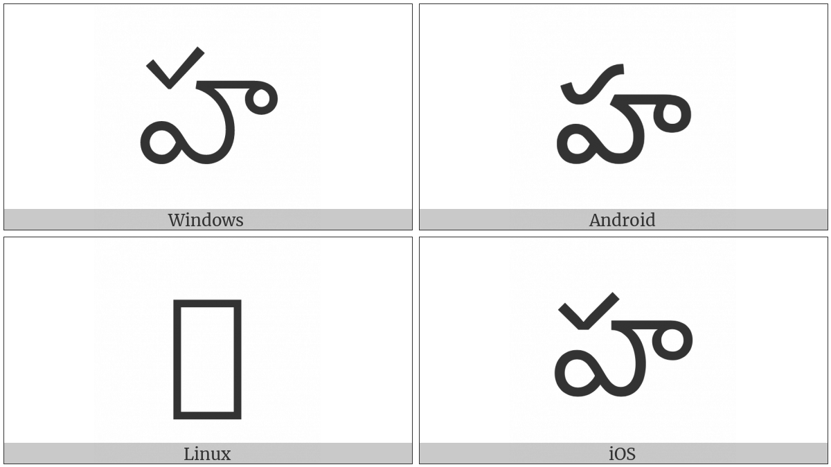 Telugu Letter Ha on various operating systems