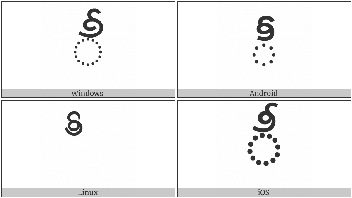 Telugu Vowel Sign Ii on various operating systems
