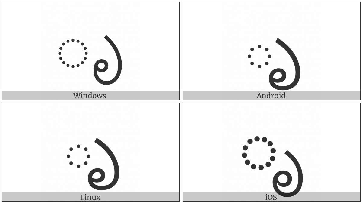Telugu Vowel Sign Vocalic R on various operating systems