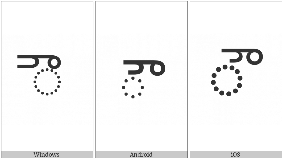 Telugu Vowel Sign Au on various operating systems
