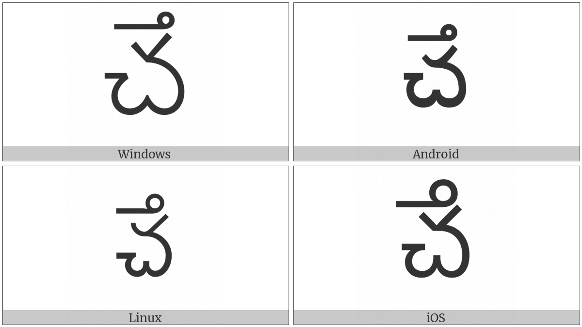 Telugu Letter Tsa on various operating systems