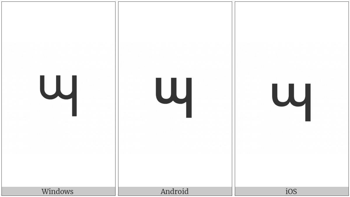 Telugu Fraction Digit Three For Odd Powers Of Four on various operating systems
