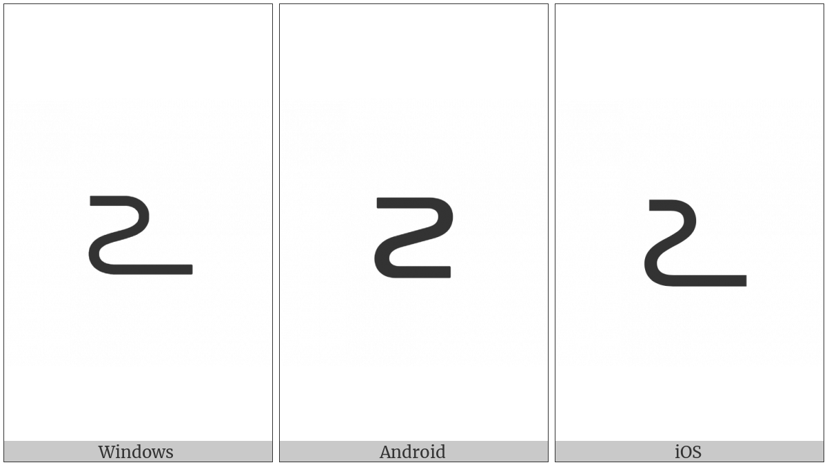 Telugu Fraction Digit Two For Even Powers Of Four on various operating systems