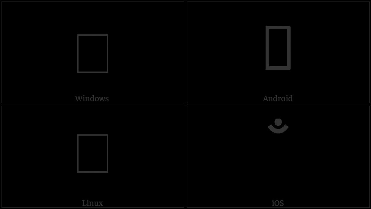 Kannada Sign Spacing Candrabindu on various operating systems