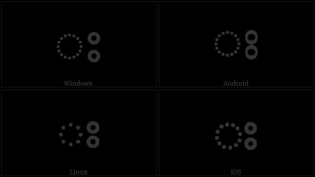 Kannada Sign Visarga on various operating systems
