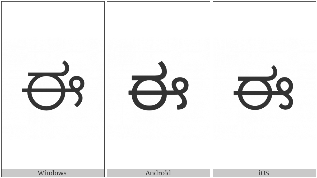 Kannada Letter Ii on various operating systems