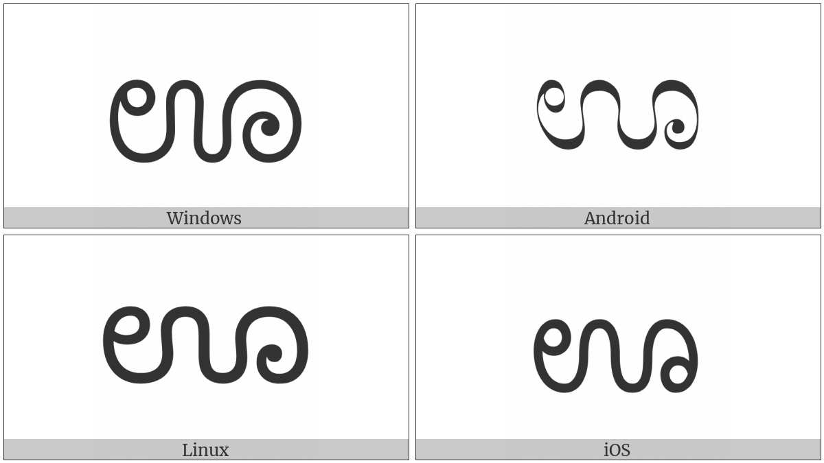 Kannada Letter Uu on various operating systems
