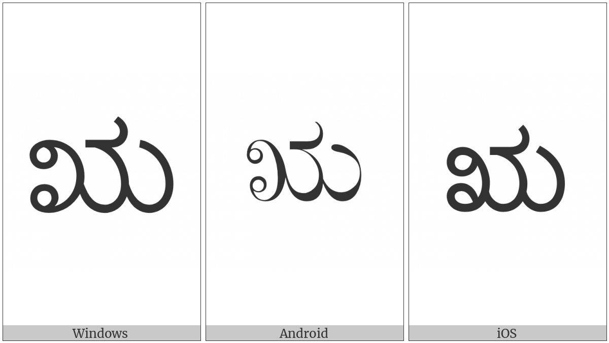 Kannada Letter Vocalic R on various operating systems