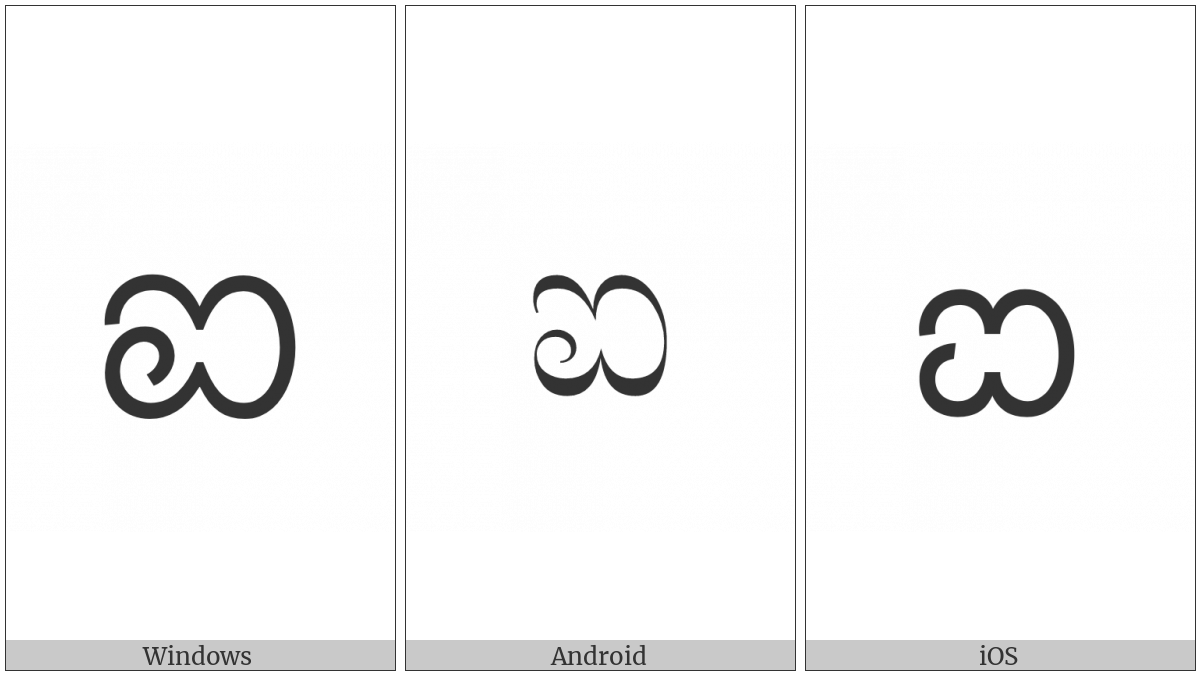 Kannada Letter Ai on various operating systems