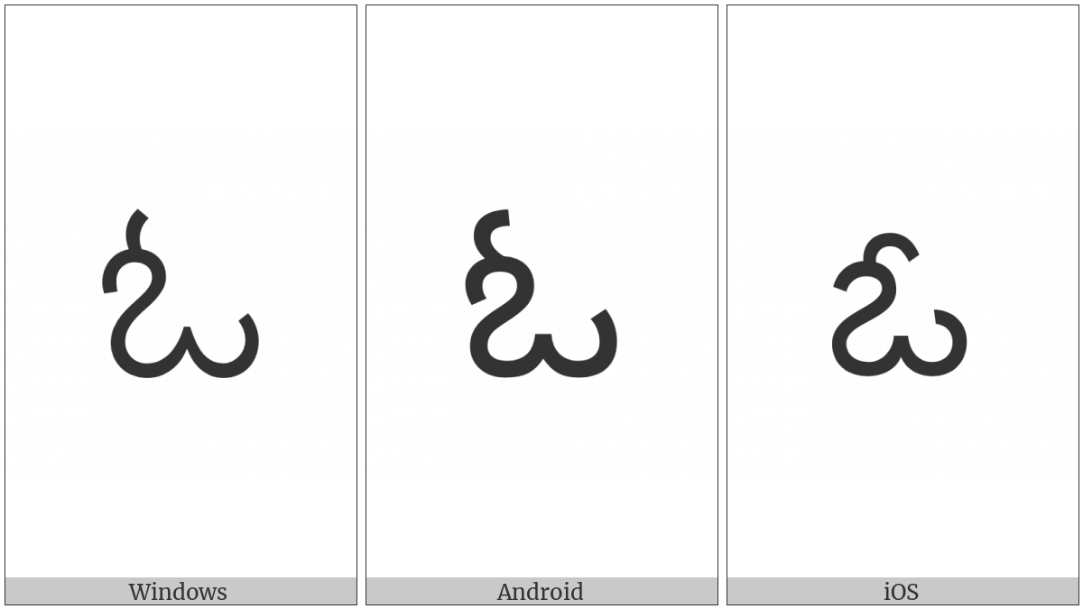 Kannada Letter Oo on various operating systems