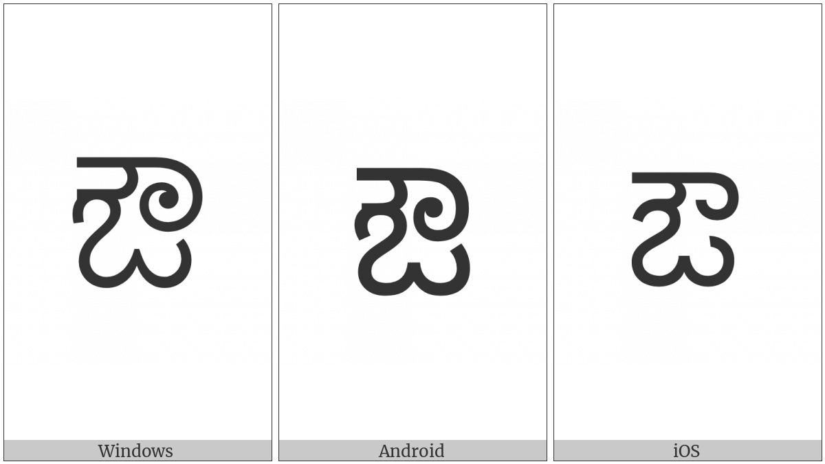 Kannada Letter Au on various operating systems