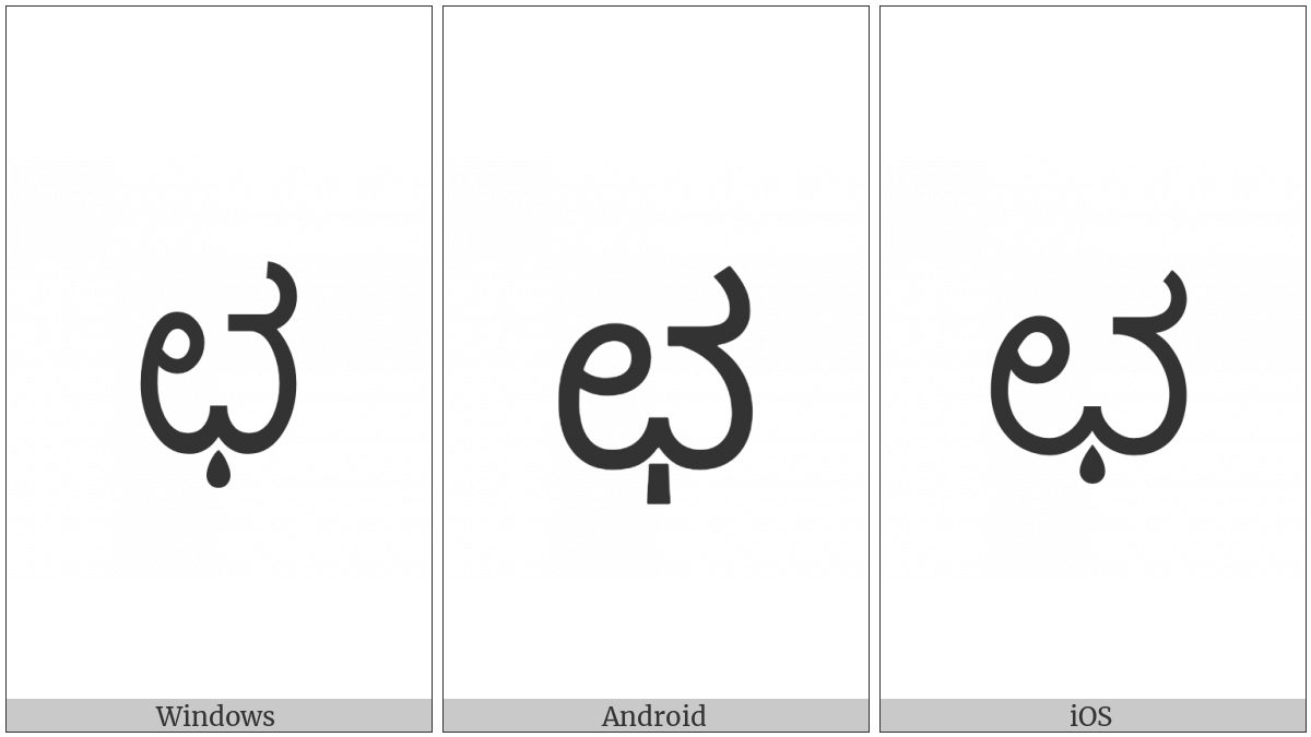 Kannada Letter Cha On Various Operating Systems