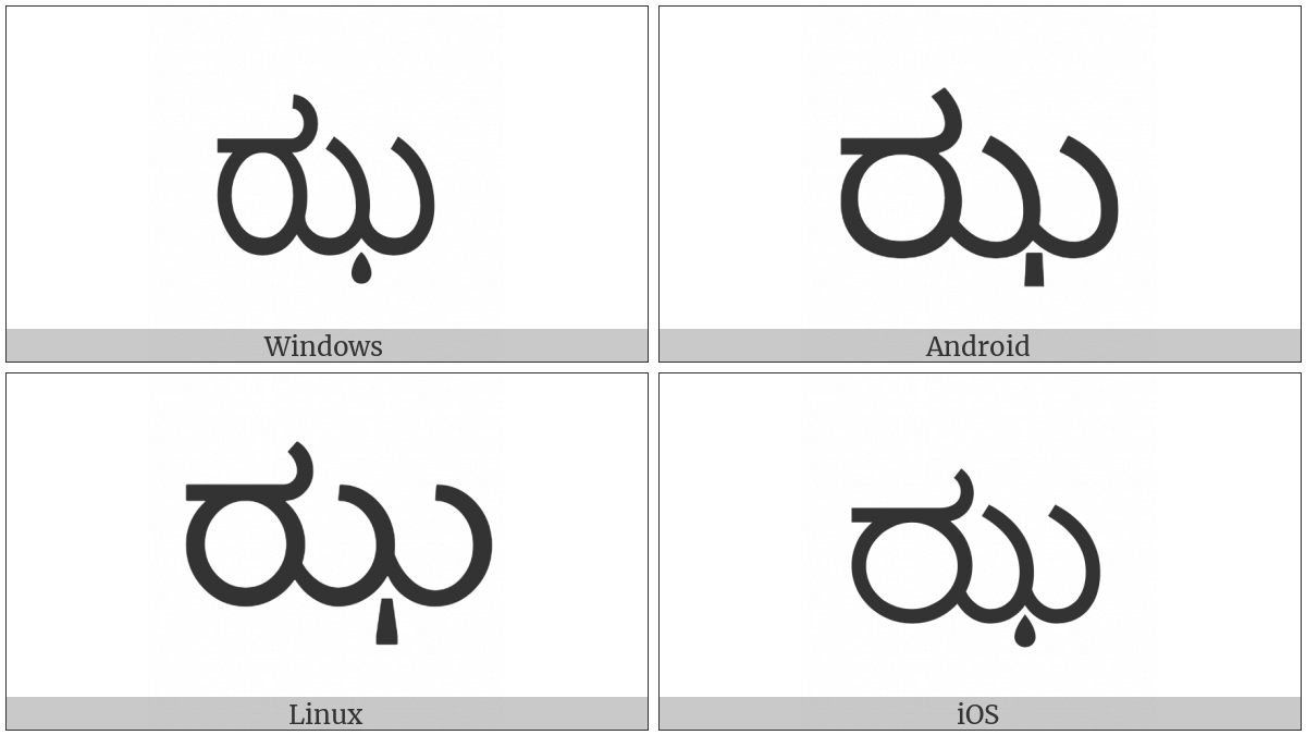 Kannada Letter Jha on various operating systems