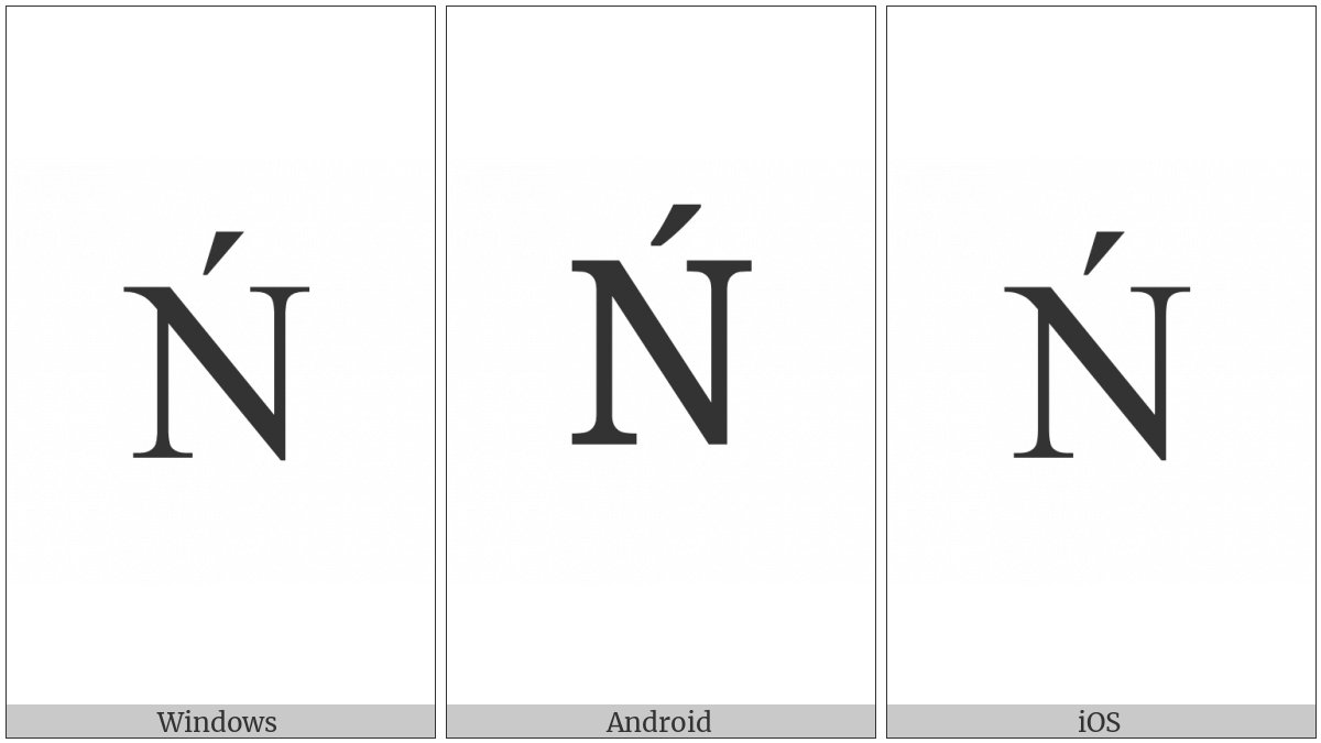 Latin Capital Letter N With Acute on various operating systems