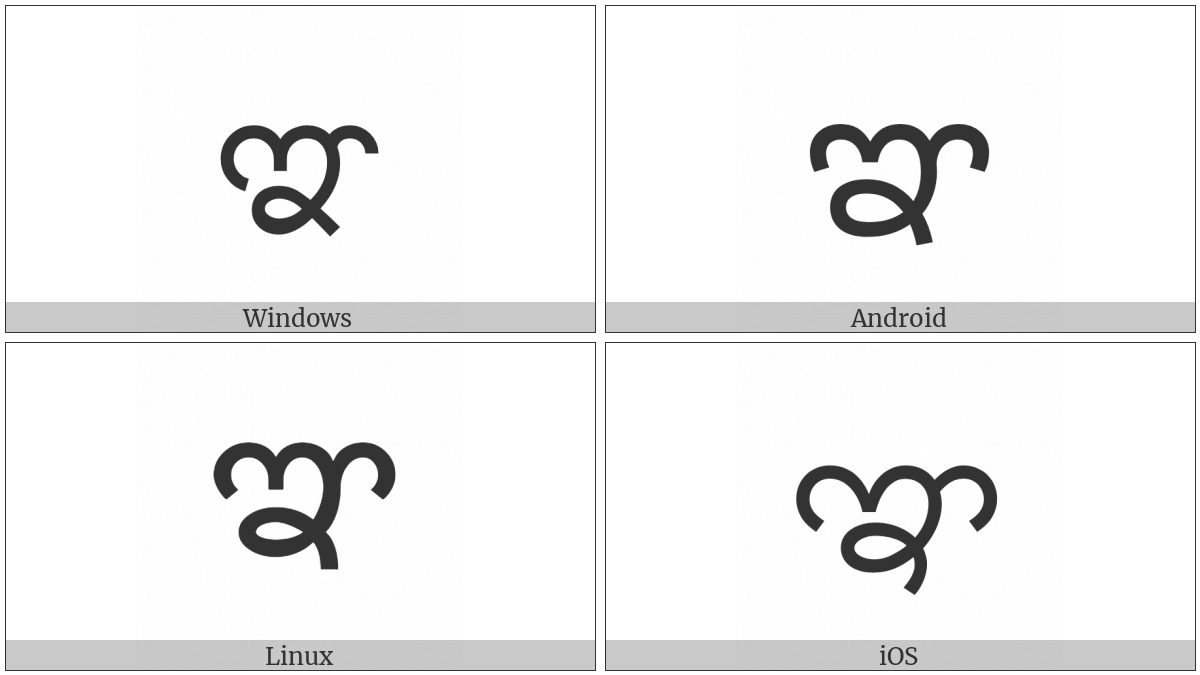 Kannada Letter Nya on various operating systems