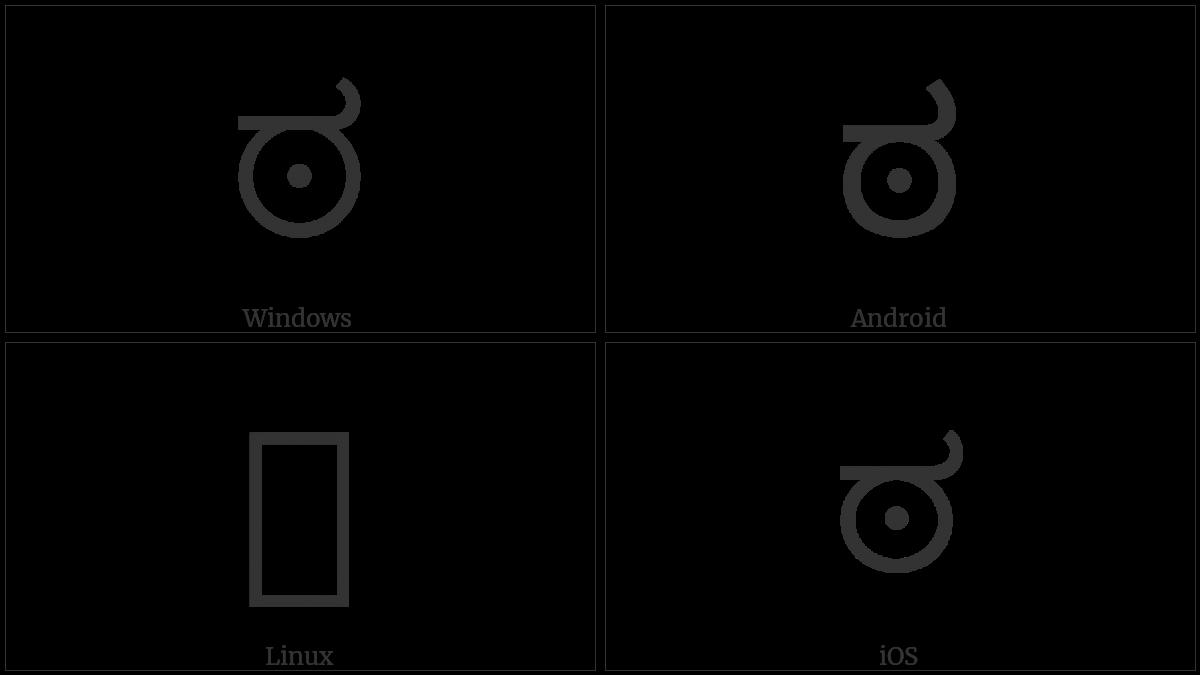 Kannada Letter Ttha on various operating systems