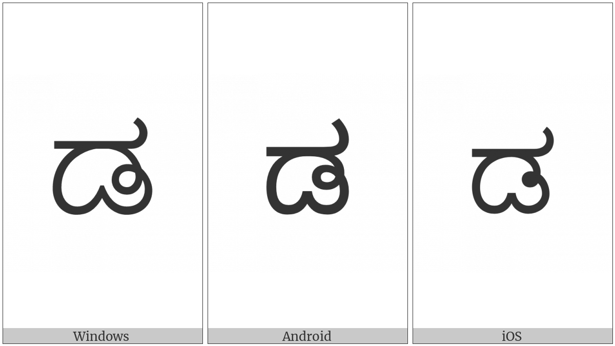 Kannada Letter Dda on various operating systems