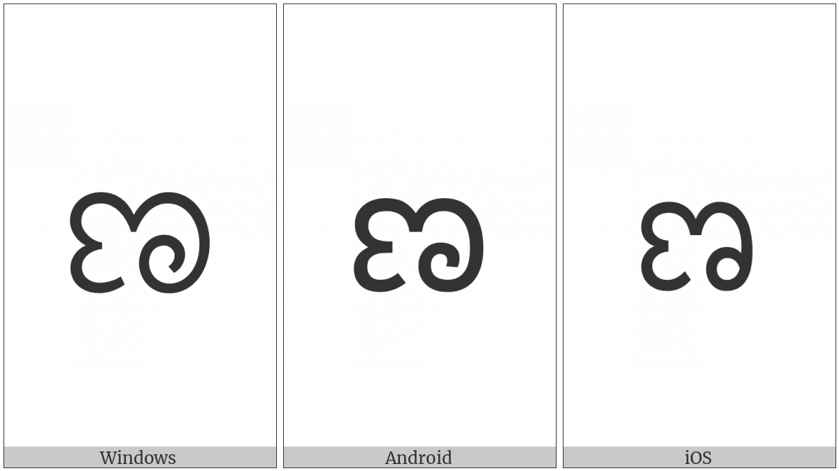 Kannada Letter Nna on various operating systems