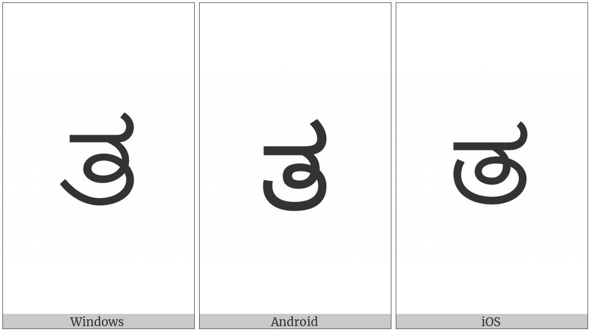 Kannada Letter Ta on various operating systems