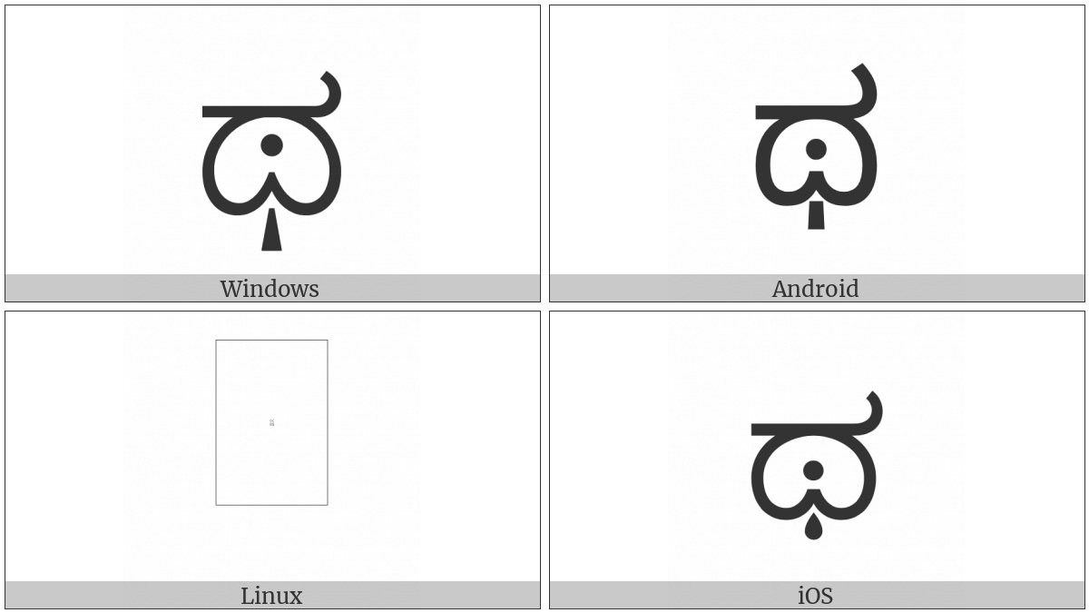 Kannada Letter Tha on various operating systems