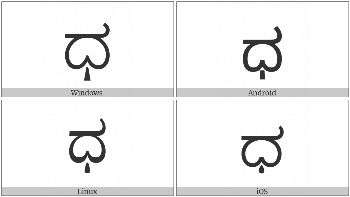 Kannada Letter Dha on various operating systems