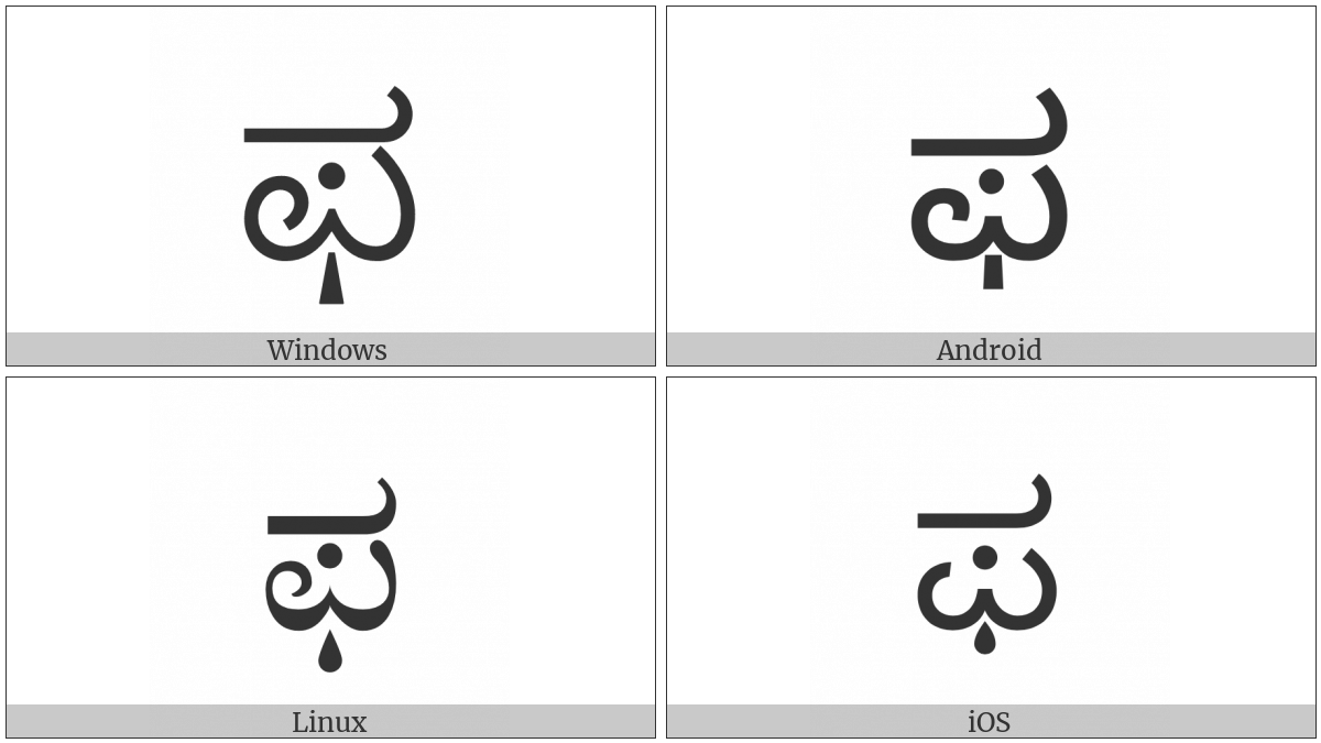 Kannada Letter Pha on various operating systems