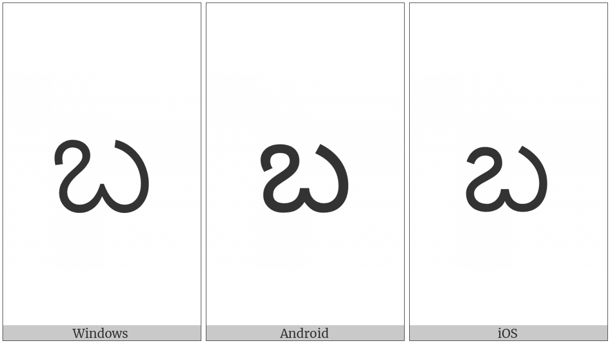 Kannada Letter Ba on various operating systems