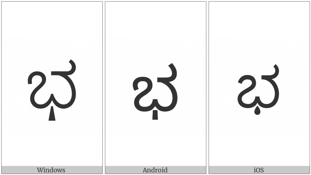 Kannada Letter Bha on various operating systems