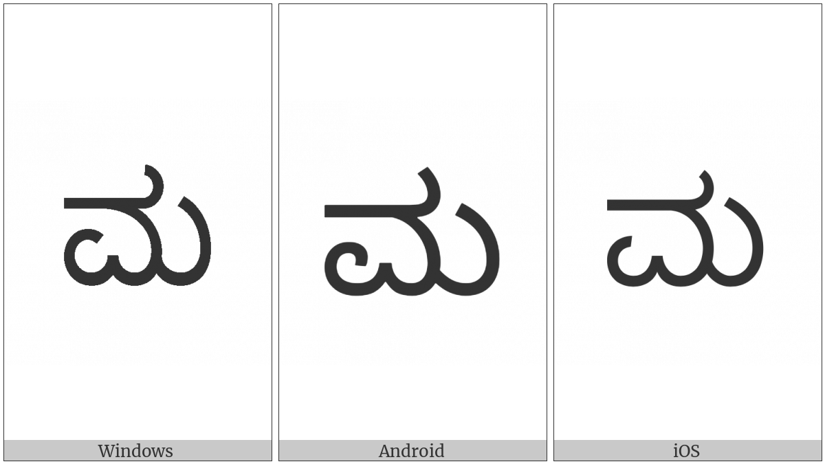 Kannada Letter Ma on various operating systems