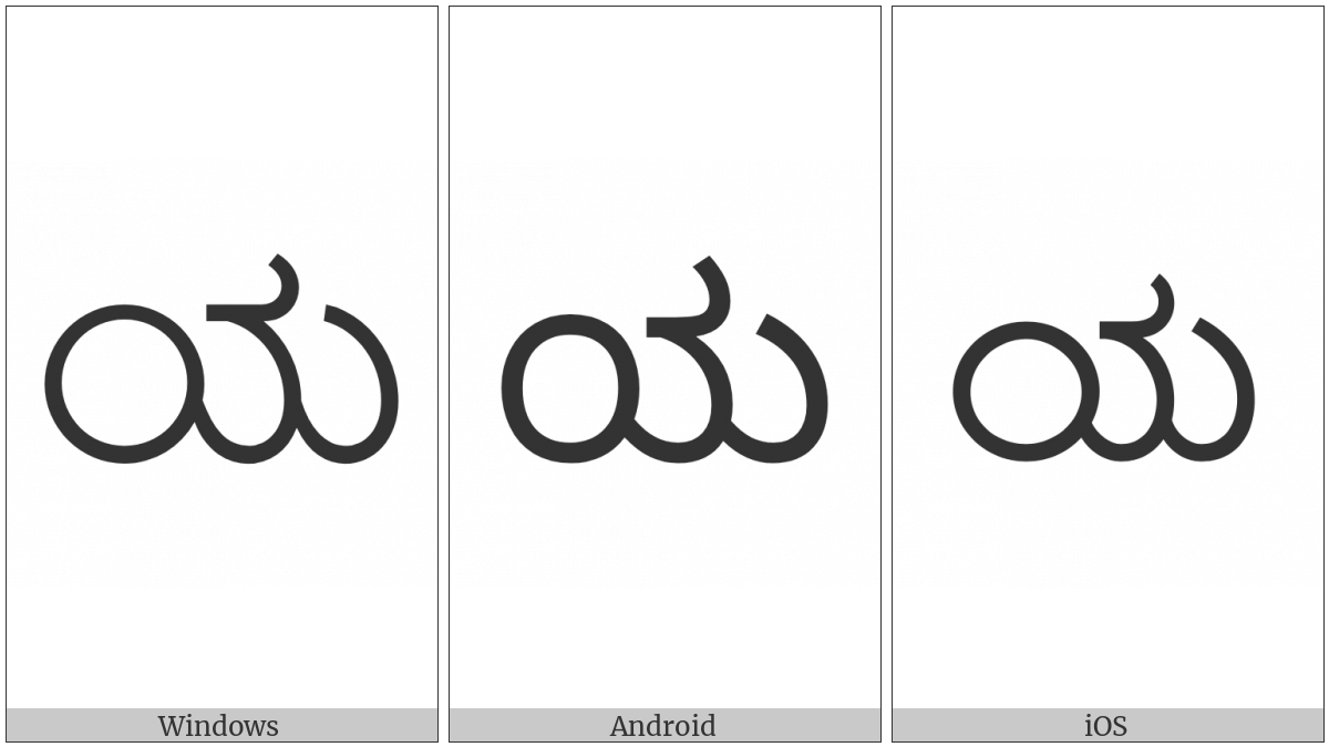 Kannada Letter Ya on various operating systems