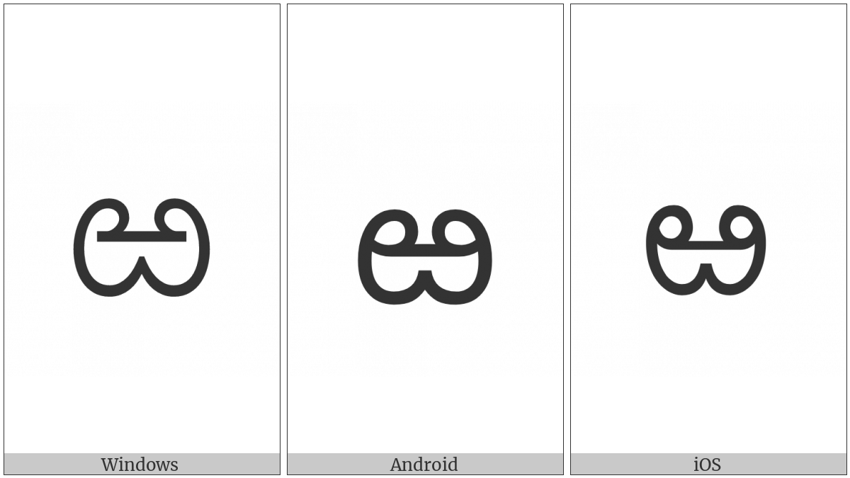 Kannada Letter Rra on various operating systems