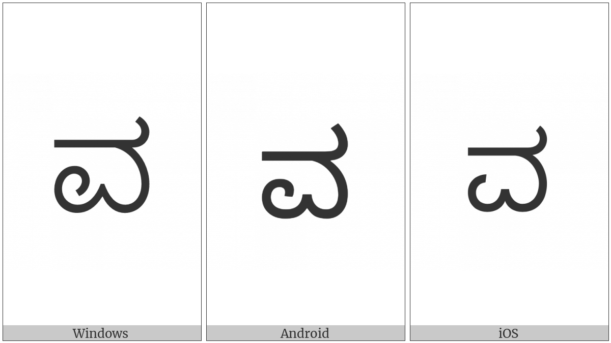 Kannada Letter Va on various operating systems