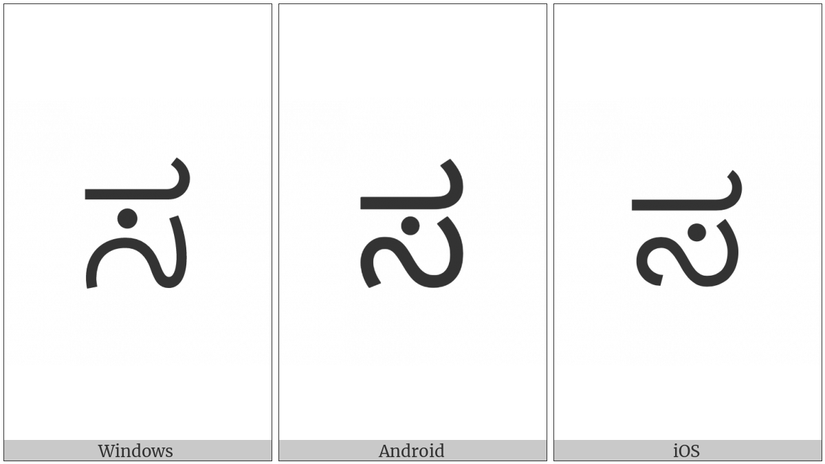Kannada Letter Sa on various operating systems