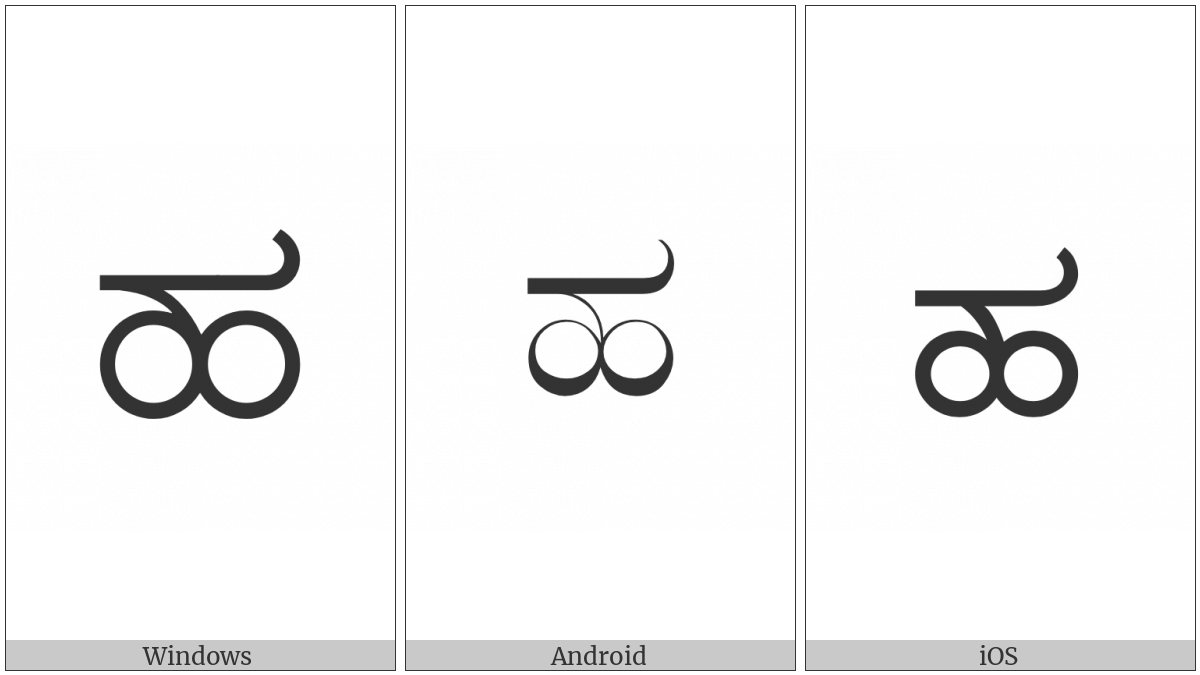Kannada Letter Ha on various operating systems